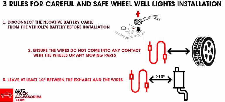 Wheel-Well-Lights-rules-for-careful-and-safe-wheel-well-lights-installation